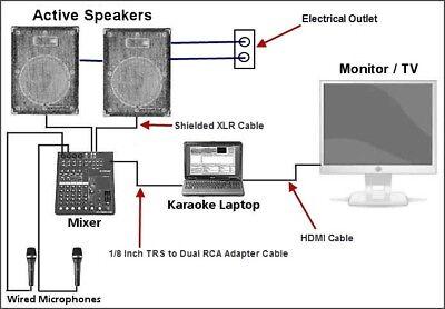 2 Terabyte Hard Drive Karaoke Song Collection Licensed - Lifetime Updates! 2