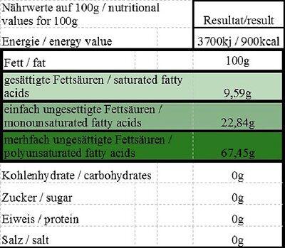 (11,18€/100ml) Naturra BIO Mandelöl kaltgepresst 250ml Glas Naturkosmetik vegan 7