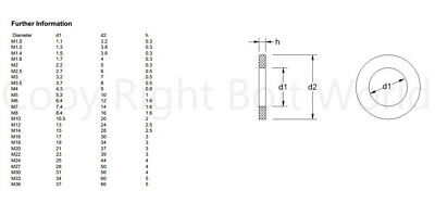 M2 M3 M4 M5 M6 M8 M10 M12 M14 M16 M18 M20 Stainless Steel A2 Form A Flat Washers 2