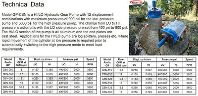 11 GPM Hydraulic Log Splitter Pump, 2 Stage Hi Lo Gear Pump, Logsplitter, NEW 2