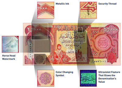 50,000 Iqd - Iraq Money - Official Iraqi Dinar - (2) 25,000 Notes - Authentic 5