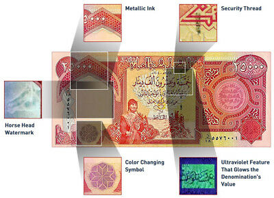 HALF a MILLION IQD - (20) 25,000 IRAQI DINAR Notes - AUTHENTIC - FAST DELIVERY 4