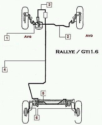 kit canalisations de frein peugeot 205 gti 1 6l rallye cti. Black Bedroom Furniture Sets. Home Design Ideas