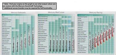 MERCURY MERCMONITOR NMEA 2000 LEVEL 1 W/CAN Harness & adapter 79-8M0135536