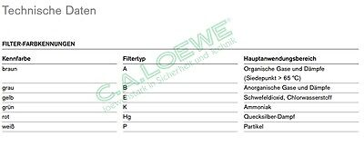 2x Dräger X-plore Filter A2-P3RD 6738875 für X-Plore 5500 X-plore 3300 3500