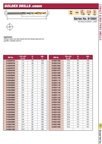 3 x 5.5mm JOBBER LENGTH DRILL BIT HSS EUROPA TOOL OSBORN DIN338 8208010550  P83