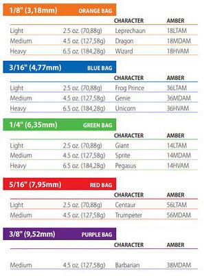 "ELASTICOS INTRAORALES ORTODONCIA G&H 36LTAM 2.5 Oz 3/16"" FROG. 5000 PCS. 3"