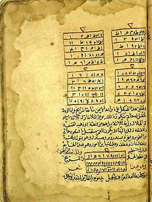 21 Titles Digital Arabic Manuscript Illustrated Occult Numerology Magic