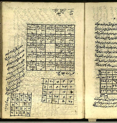 12 Titles Digital Arabic Manuscript Illustrated Occult Numerology Magic
