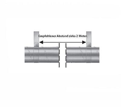 Stockschraube M8 // 10cm lang - für Rohrschelle 0,27 EUR//Stk 10 Stück