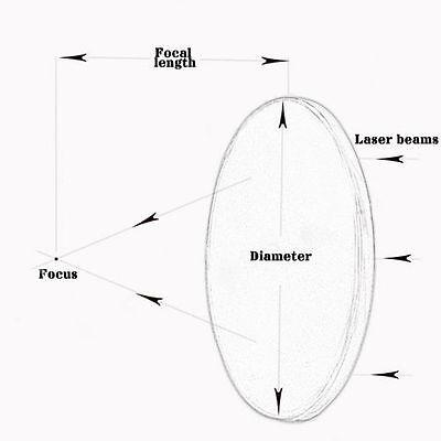 3x Cu Mirrors 25mm+ 1x 19.05mm IIVI znse Lens 10600nm CO2 Laser Engraver Cutter 4
