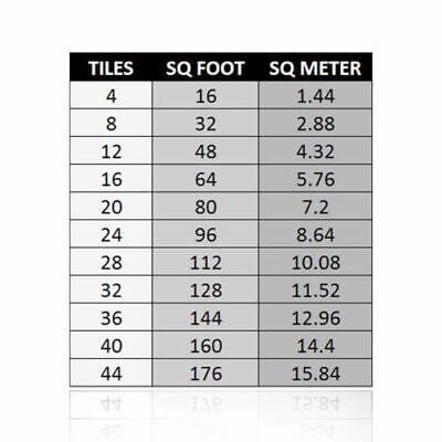 Extra Thick Gym Flooring Interlocking Floor Mats EVA Soft Foam Mat Yoga Tiles 3