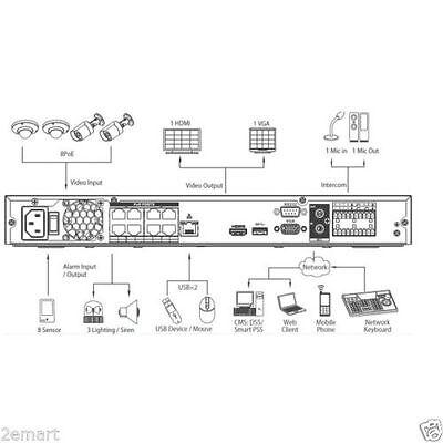DAHUA (NVR4208-8-4K)8PORT POE 8CH Network Video Recorder P2P Easy Network  Setup