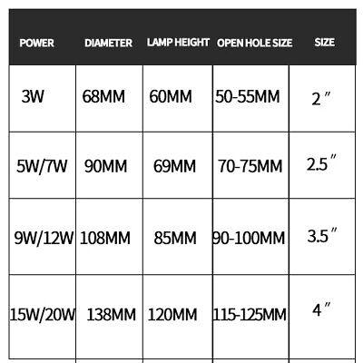 3W 5W 7W 9W 12W 15W 20W COB LED Recessed Ceiling Downlight Spot Light Bulb Kits 2