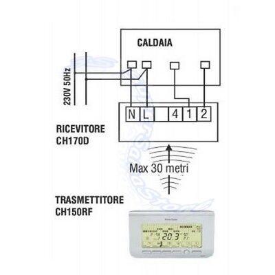 3S Attuatore Onde Radio Ch170D Cronotermostato Ch150Rf 2