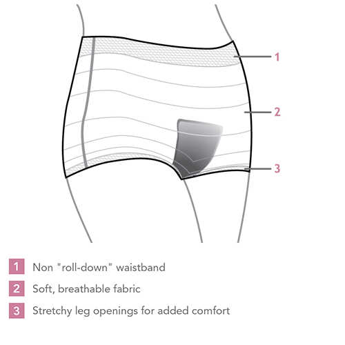 Carriwell Hospital Panty Washable One size 10-16 (5 Pack) 3