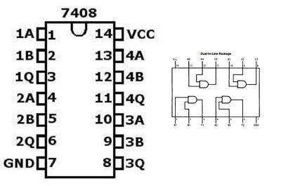 Circuito Integrado TTL 5 x 7493 DIP14