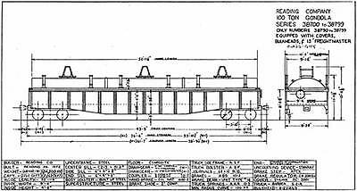 READING RAILROAD FREIGHT Car Diagrams - PDF on CD - RailfanDepot