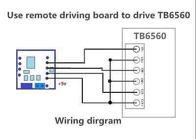 DC 5V 4-phase 5-wire Stepper Motor +Remote Control Speed Wireless+Driver Board 3