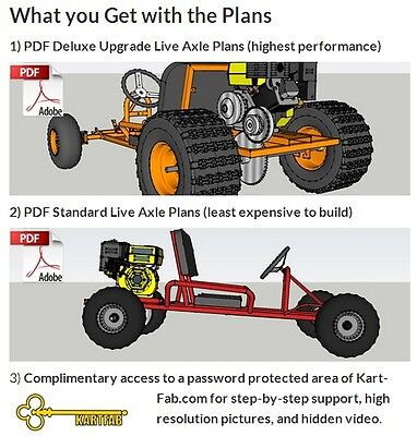 Go Kart Plans: Two Versions PDF Plan Bundle, Go Kart Build: Two Seat Go Kart 2