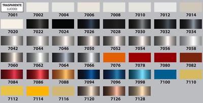 Pennarello Ritocco Graffi Vernice Carrozzeria Auto Macota Color Pen 46 Colori