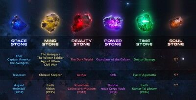 Marvel Avengers * CUSTOM INFINITY STONES * Full Set of (6) gems endgame cosplay 3
