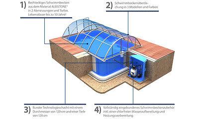 pp pool 6x3x1 5 berlaufbecken premium berdachung infinity berlaufpool uv pool eur. Black Bedroom Furniture Sets. Home Design Ideas