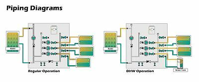Groovy Ibc Boiler Hydronic Panel 2 003 85 Picclick Ca Wiring Cloud Philuggs Outletorg