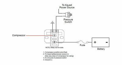VIAIR ELECTRICAL 80 AMP Relay 93980 For Dual Compressor Wiring - $24.95 |  PicClickPicClick