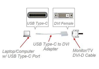 USB-3.1 Type-C Male to DVI Female Video Adapter, USBC-CD01B 4