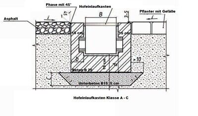 Hofsinkkasten Kl.A15 mit Siphon Bodenablauf Gully Hofeinlauf Hofablauf KG Rohr