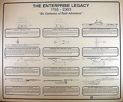 Vintage star trek enterprise evolution blueprint set 3 sheets w 2 of 3 vintage star trek enterprise evolution blueprint set 3 sheets w legacy poster malvernweather Image collections