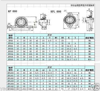 1 Pair 8mm Bore Diameter KFL08 Pillow Block Bearing Flange Rhombic Bearings New