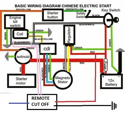Kazuma Meerkat Key Switch Wiring Diagram on