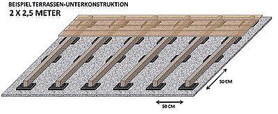 Favorit 1A WPC HOHLKAMMER Terrassendiele Unterkonstruktion Unterlage Gummi QI69