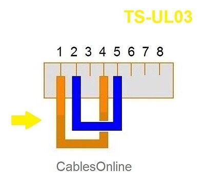t1 loopback jack wiring 6-pack t1 csu/dsu loopback plug, pinout 1-to-4, 2-to-5 ... t1 rj  48c wiring diagram