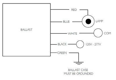 Metal Halide Ballast IMH-G20-G-BLS