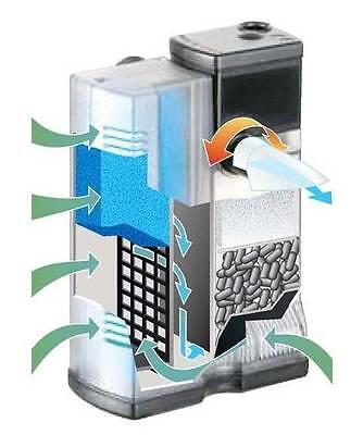 EDEN 316 Innenfilter NANO für kleine Aquarien bis 50 l Inhalt