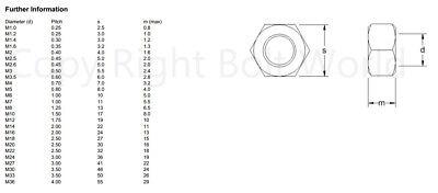 Metric Hexagonal Steel Full Nuts Standard Pitch Bright Zinc Plated Din 934 2