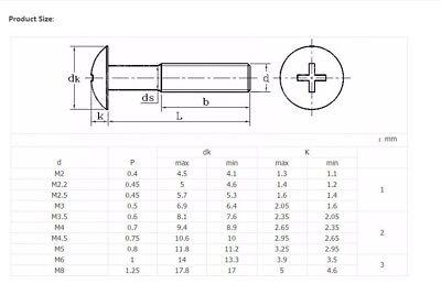 Phillips Truss Head Screws M4 M5 304 A2 Stainless Steel Machine Screws