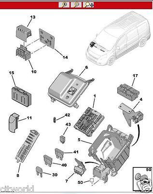 peugeot expert fuse box 2010 repair manual 2005 Peugeot Expert