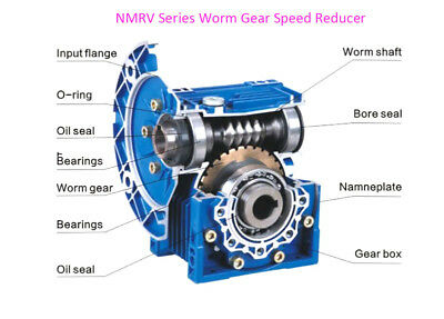 NMRV075 30:1 Worm Gear Speed Reducer 19mm Input Shaft  for NEMA42 Stepper Motor 8