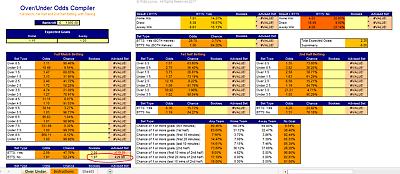 OVER/UNDER FOOTBALL/SOCCER BETTING Prediction Trading System Goals  Spreadsheet