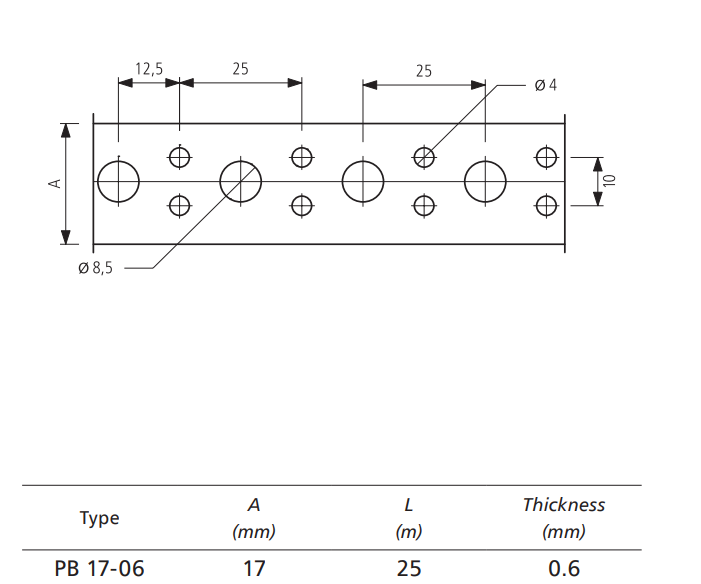 Nastro foro nastro di montaggio 17 mm acciaio zincato foro di montaggio Montaggio nastro foro-ruolo nastro
