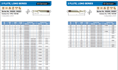 12mm HSS M2 2 FLUTED AUTOLOCK L/S SLOT DRILL EUROPA TOOL CLARKSON 3022011200  44 4