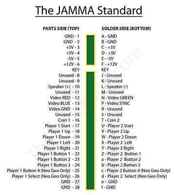 Awesome Jamma 6 Button Wiring Diagram Basic Electronics Wiring Diagram Wiring Cloud Hisonuggs Outletorg