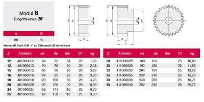 Stirnzahnrad Stahl C45 Modul 2.5 Qualität 8-9 52 Zähne  1 Stück