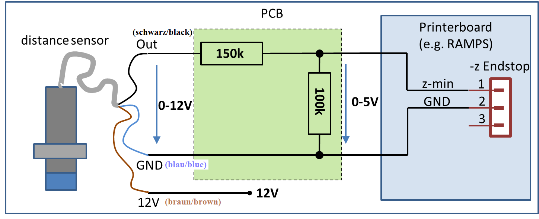 lj12a3-4-z/by PNP - capteur de proximite inductif 3 fils - auto bed leveling 3