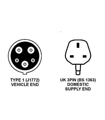 ZEN Electric Vehicle Portable Charger - Type 1 to UK 3pin plug - 8 metres 3