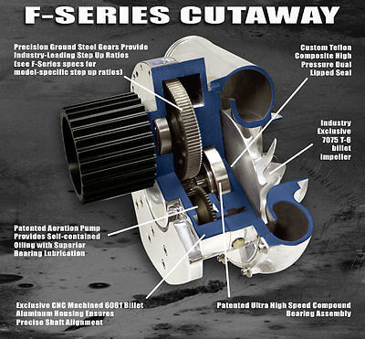 PROCHARGER CHEVY SBC BBC F-1 F-1A F-1D Supercharger Serpentine Tuner Kit EFI